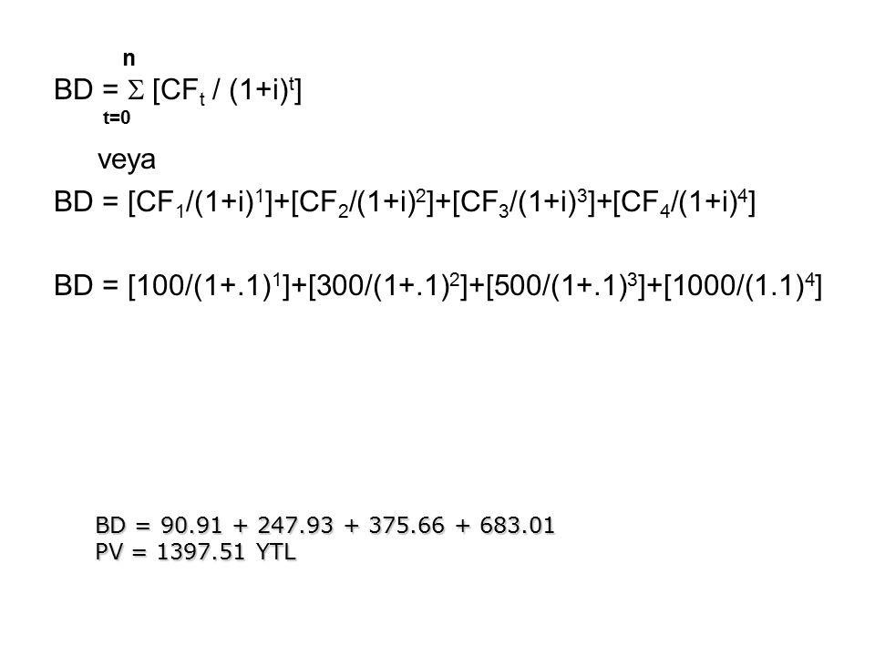 n BD = S [CFt / (1+i)t] t=0 veya
